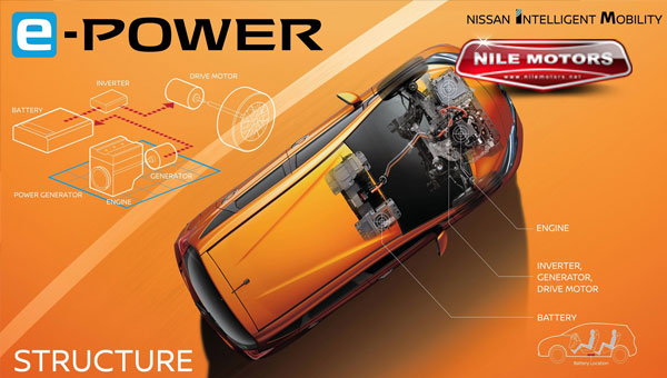 nissan-introduces-new-electric-motor-drivetrain-e-power